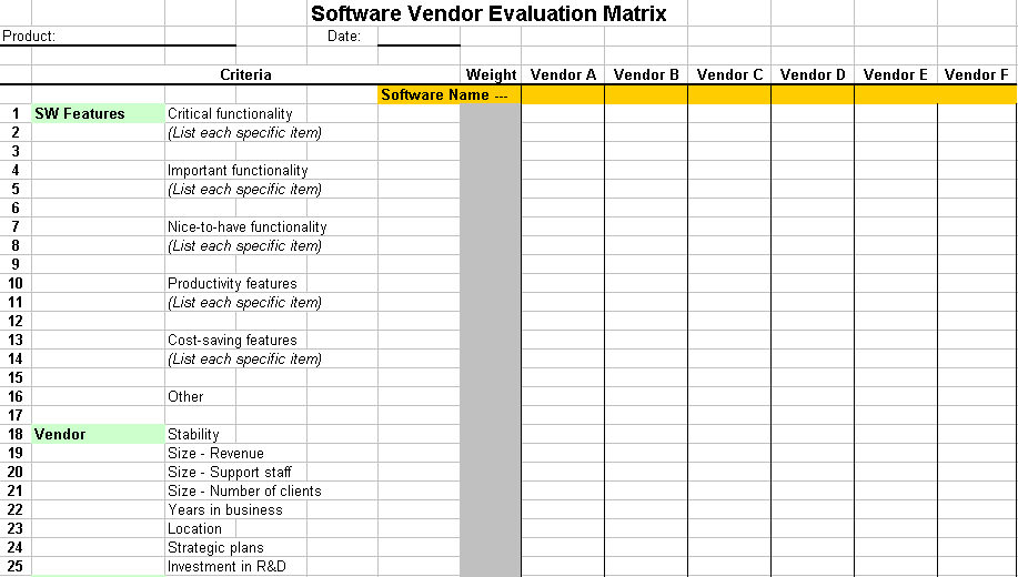 Software vendor evaluation tool – Vendor Evaluation