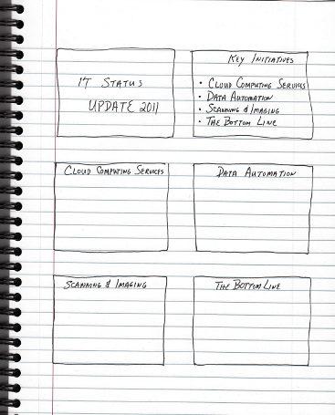Image result for slide powerpoint draft