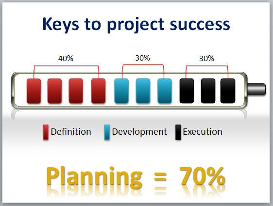 presentation tips itlever