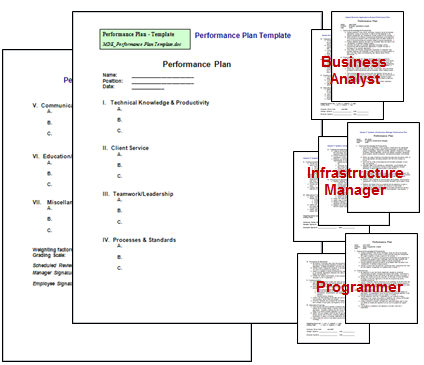 how to establish a team performance plan