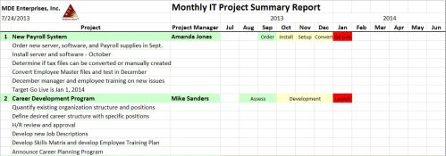 Project Summary_sample