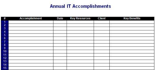 Annual IT Accomplishments template