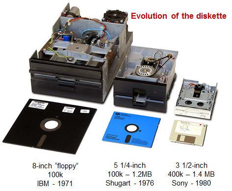 storage_diskette