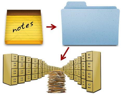 storage_paper