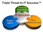 triple-threat-to-it-success